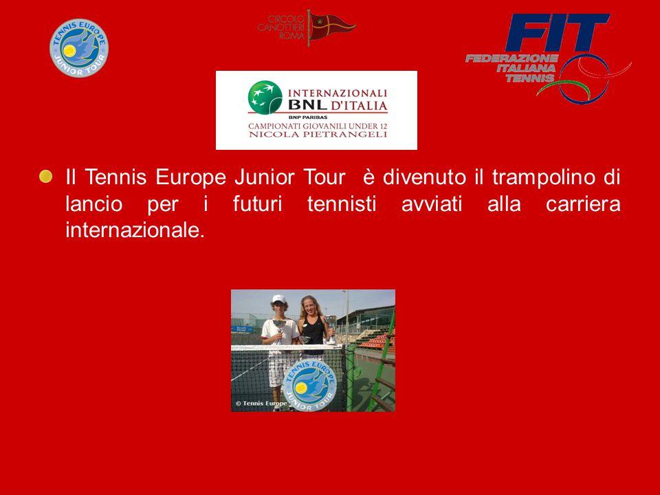 Il Tennis Europe Junior Tour è divenuto il trampolino di lancio per i futuri tennisti avviati alla carriera internazionale.