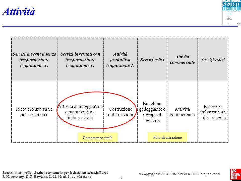 3 Sistemi di controllo- Analisi economiche per le decisioni aziendali 2/ed R. N. Anthony, D. F. Hawkins, D. M. Macrì, K. A. Merchant © Copyright © 200