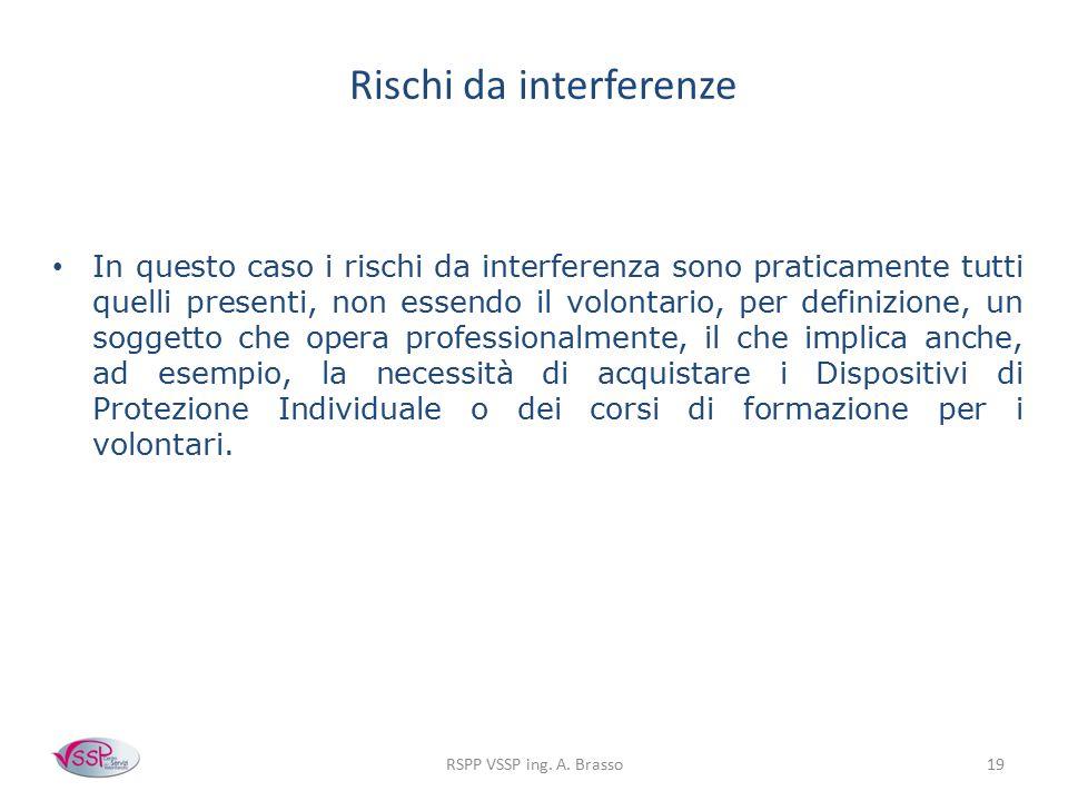 RSPP VSSP ing. A. Brasso19 Rischi da interferenze In questo caso i rischi da interferenza sono praticamente tutti quelli presenti, non essendo il volo