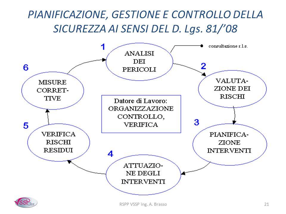 RSPP VSSP ing. A. Brasso21 PIANIFICAZIONE, GESTIONE E CONTROLLO DELLA SICUREZZA AI SENSI DEL D. Lgs. 81/'08