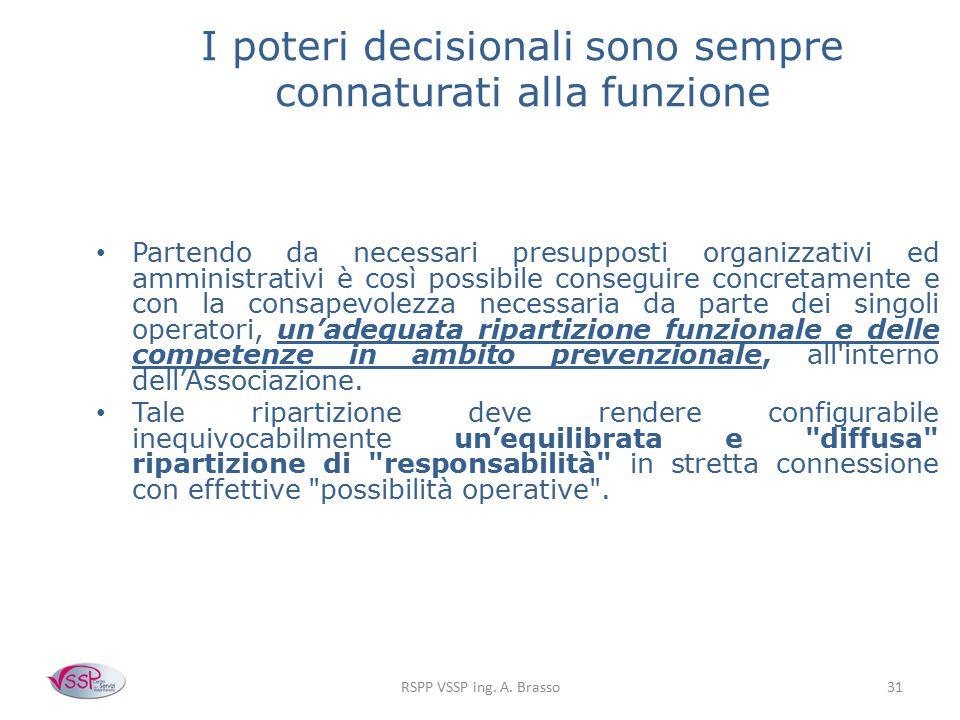 RSPP VSSP ing. A. Brasso31 I poteri decisionali sono sempre connaturati alla funzione Partendo da necessari presupposti organizzativi ed amministrativ