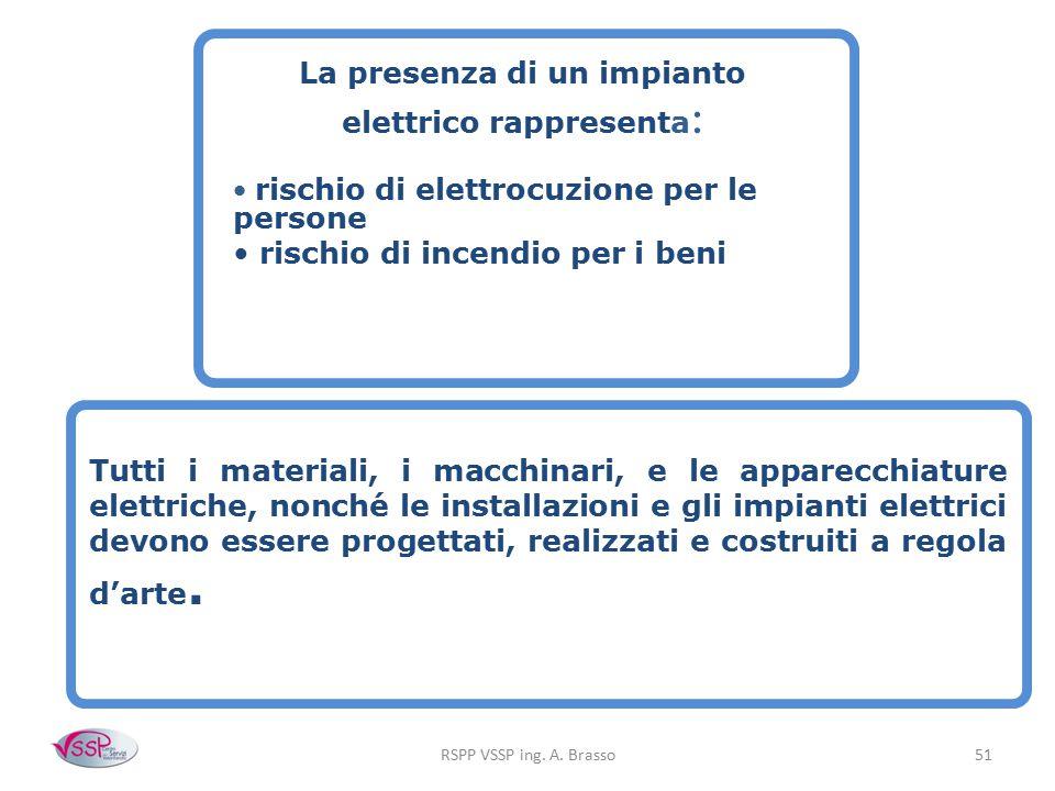 RSPP VSSP ing. A. Brasso51 La presenza di un impianto elettrico rappresenta : rischio di elettrocuzione per le persone rischio di incendio per i beni