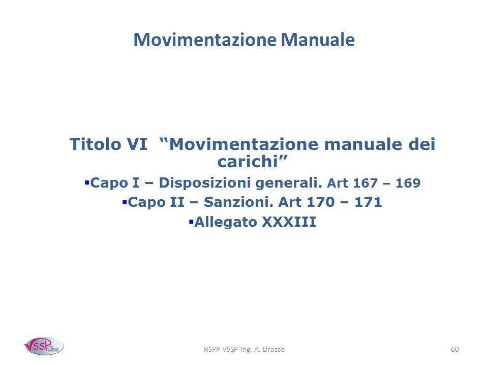 """RSPP VSSP ing. A. Brasso60 Movimentazione Manuale Titolo VI """"Movimentazione manuale dei carichi""""  Capo I – Disposizioni generali. Art 167 – 169  Cap"""