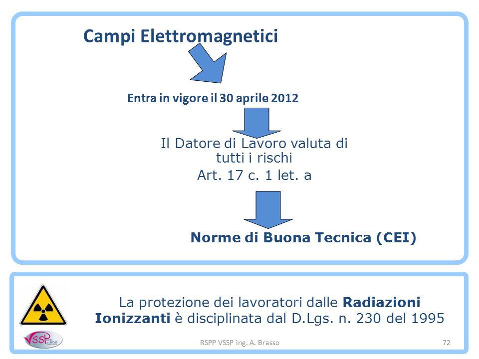 RSPP VSSP ing. A. Brasso72 Campi Elettromagnetici Entra in vigore il 30 aprile 2012 Il Datore di Lavoro valuta di tutti i rischi Art. 17 c. 1 let. a N