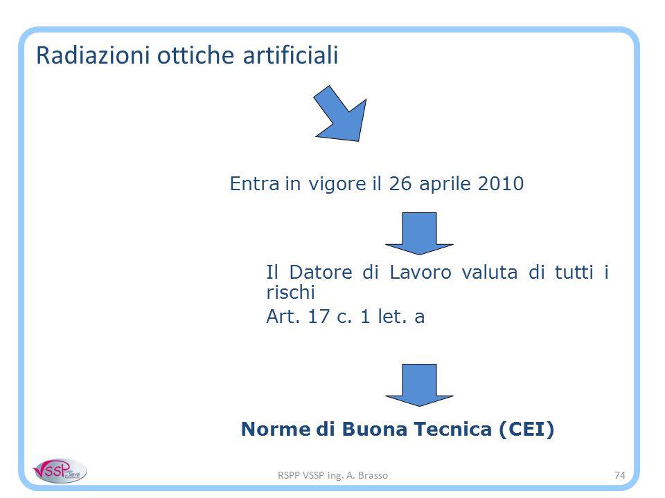 RSPP VSSP ing. A. Brasso74 Radiazioni ottiche artificiali Entra in vigore il 26 aprile 2010 Il Datore di Lavoro valuta di tutti i rischi Art. 17 c. 1