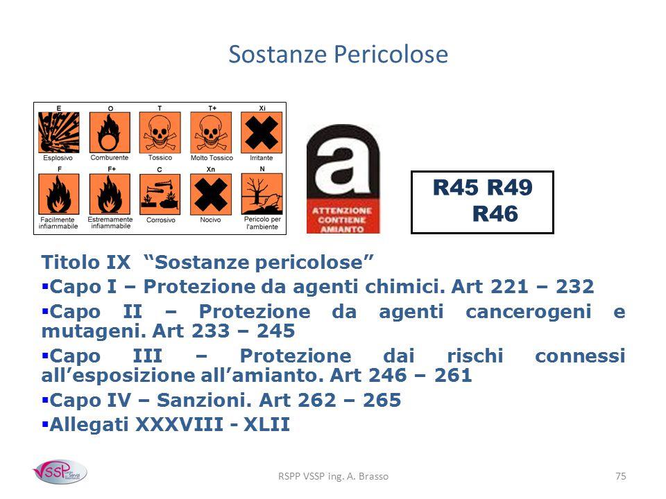 """RSPP VSSP ing. A. Brasso75 Sostanze Pericolose Titolo IX """"Sostanze pericolose""""  Capo I – Protezione da agenti chimici. Art 221 – 232  Capo II – Prot"""