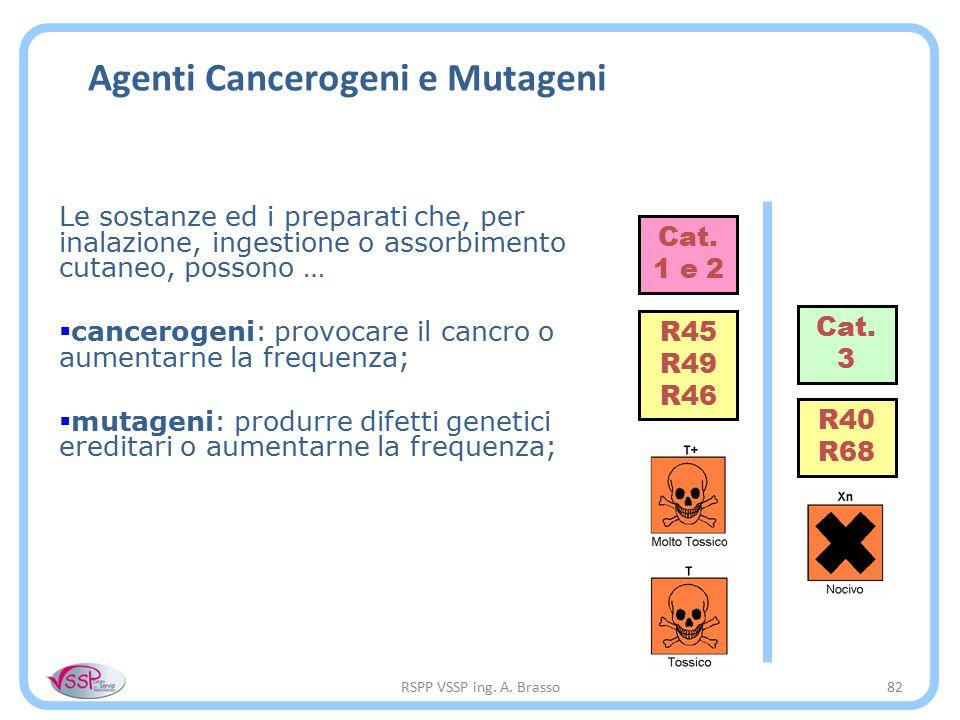 RSPP VSSP ing. A. Brasso82 Agenti Cancerogeni e Mutageni Le sostanze ed i preparati che, per inalazione, ingestione o assorbimento cutaneo, possono …