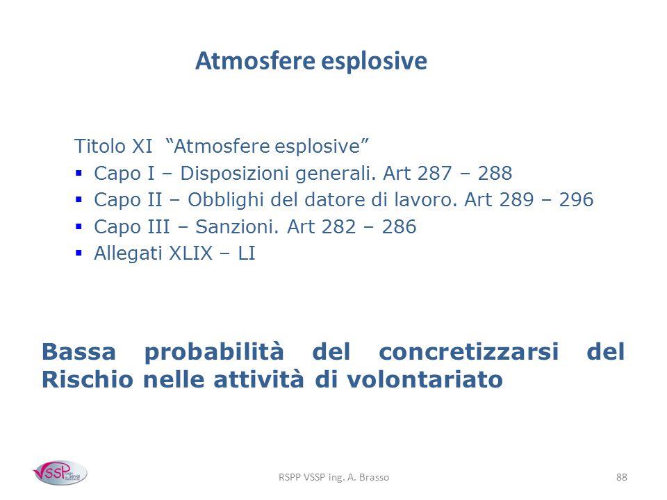 """RSPP VSSP ing. A. Brasso88 Atmosfere esplosive Titolo XI """"Atmosfere esplosive""""  Capo I – Disposizioni generali. Art 287 – 288  Capo II – Obblighi de"""