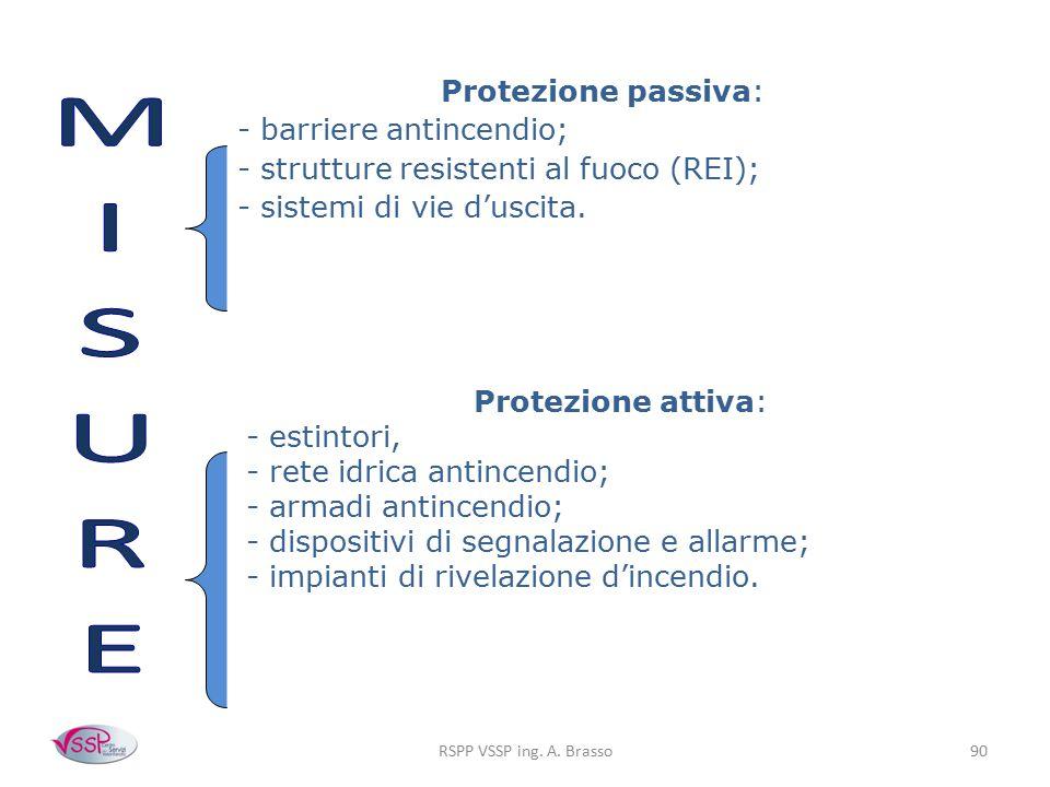 RSPP VSSP ing. A. Brasso90 Protezione passiva: - barriere antincendio; - strutture resistenti al fuoco (REI); - sistemi di vie d'uscita. Protezione at
