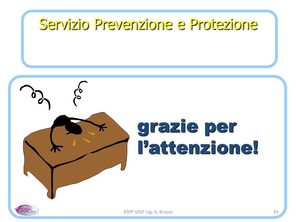 RSPP VSSP ing. A. Brasso93 Servizio Prevenzione e Protezione grazie per l'attenzione!