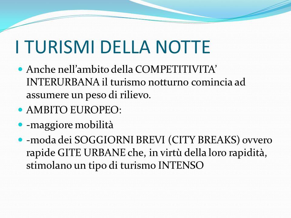 Anche nell'ambito della COMPETITIVITA' INTERURBANA il turismo notturno comincia ad assumere un peso di rilievo. AMBITO EUROPEO: -maggiore mobilità -mo