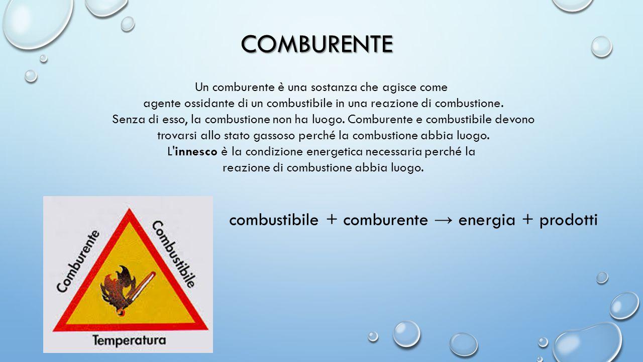 COMBURENTE combustibile + comburente → energia + prodotti Un comburente è una sostanza che agisce come agente ossidante di un combustibile in una reaz