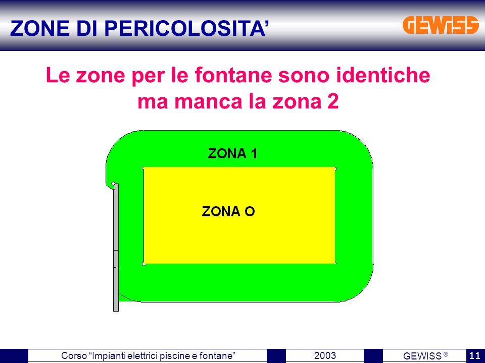 GEWISS ® 2003 11 Corso Impianti elettrici piscine e fontane Le zone per le fontane sono identiche ma manca la zona 2 ZONE DI PERICOLOSITA'