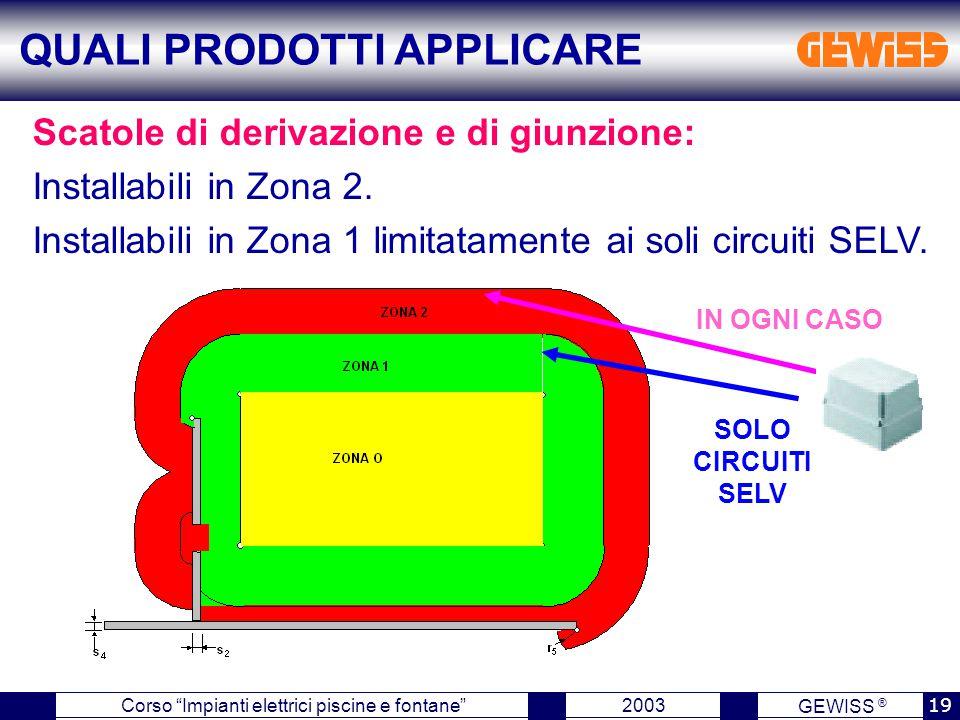 """GEWISS ® 2003 19 Corso """"Impianti elettrici piscine e fontane"""" Scatole di derivazione e di giunzione: Installabili in Zona 2. Installabili in Zona 1 li"""