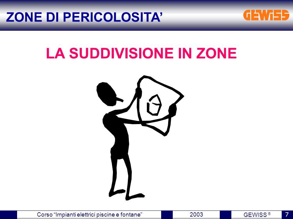 GEWISS ® 2003 7 Corso Impianti elettrici piscine e fontane LA SUDDIVISIONE IN ZONE ZONE DI PERICOLOSITA'