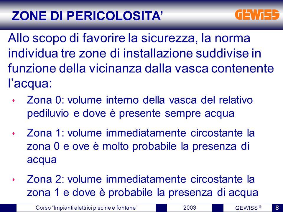 """GEWISS ® 2003 8 Corso """"Impianti elettrici piscine e fontane"""" ZONE DI PERICOLOSITA' s Zona 0: volume interno della vasca del relativo pediluvio e dove"""