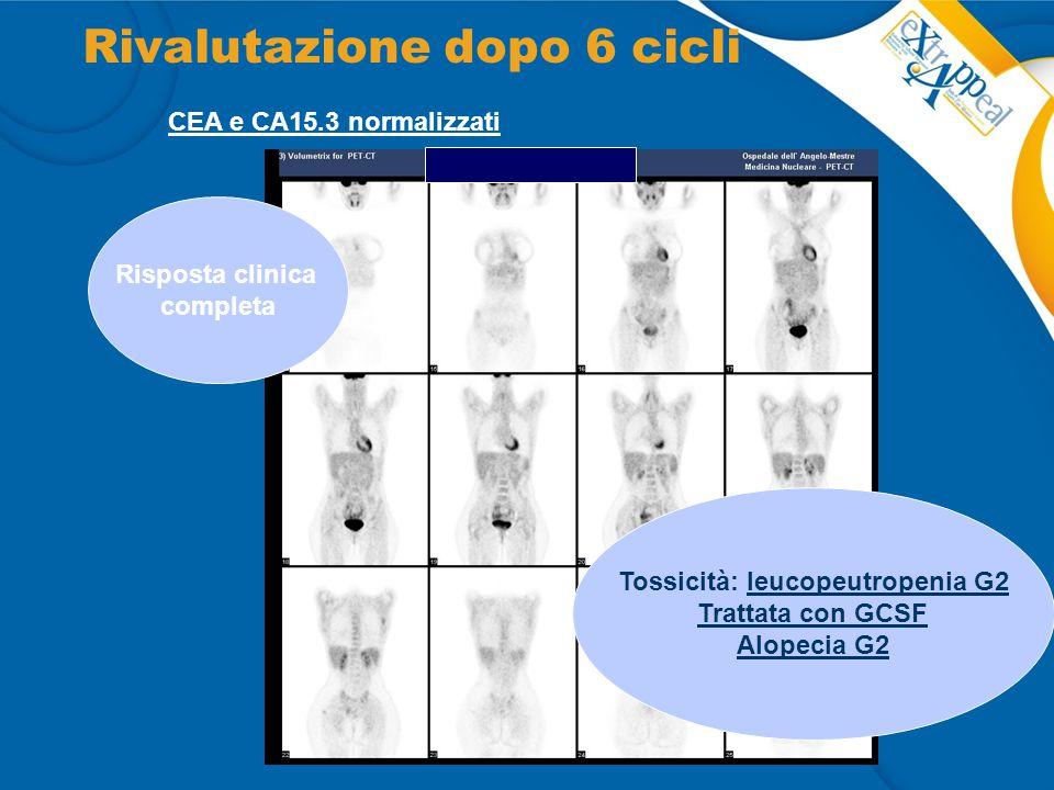 Rivalutazione dopo 6 cicli CEA e CA15.3 normalizzati Risposta clinica completa Tossicità: leucopeutropenia G2 Trattata con GCSF Alopecia G2