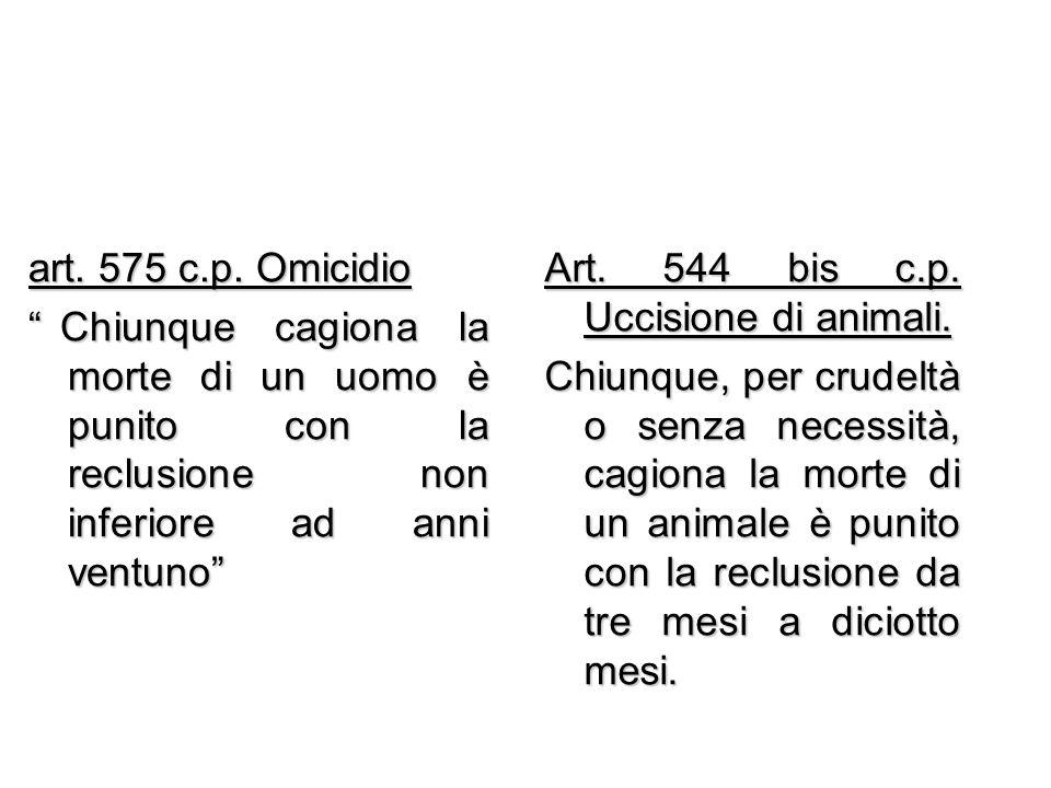 """art. 575 c.p. Omicidio """"Chiunque cagiona la morte di un uomo è punito con la reclusione non inferiore ad anni ventuno"""" Art. 544 bis c.p. Uccisione di"""