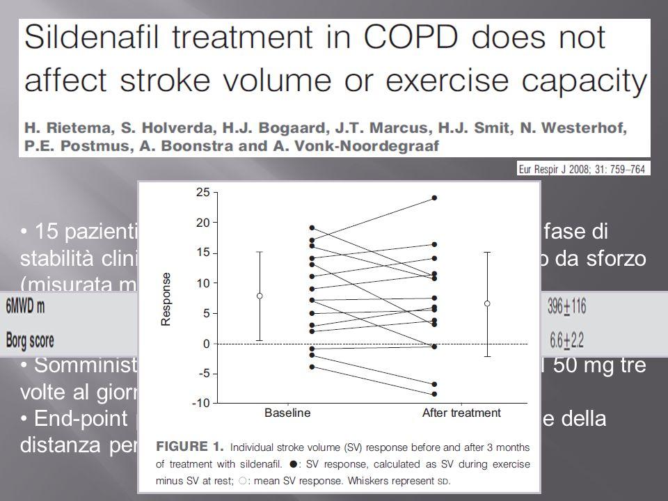 15 pazienti con BPCO di grado moderato-severo in fase di stabilità clinica con ipertensione polmonare a riposo o da sforzo (misurata mediante cateteri
