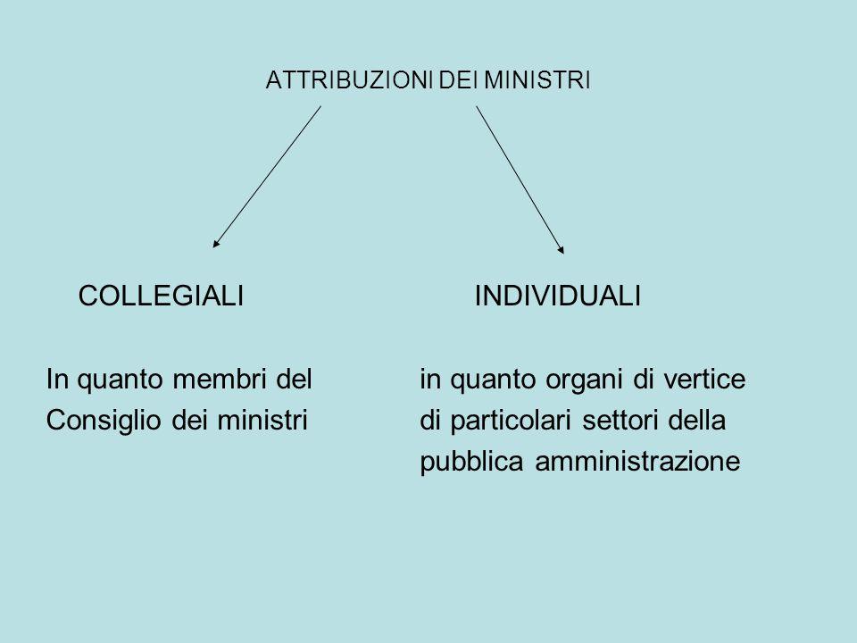 ATTRIBUZIONI DEI MINISTRI COLLEGIALIINDIVIDUALI In quanto membri del in quanto organi di vertice Consiglio dei ministri di particolari settori della pubblica amministrazione