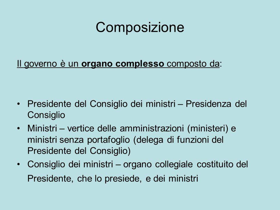 Composizione Il governo è un organo complesso composto da: Presidente del Consiglio dei ministri – Presidenza del Consiglio Ministri – vertice delle a