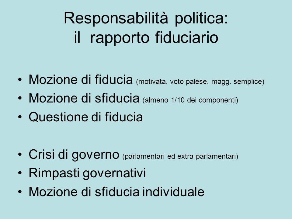 Responsabilità politica: il rapporto fiduciario Mozione di fiducia (motivata, voto palese, magg. semplice) Mozione di sfiducia (almeno 1/10 dei compon