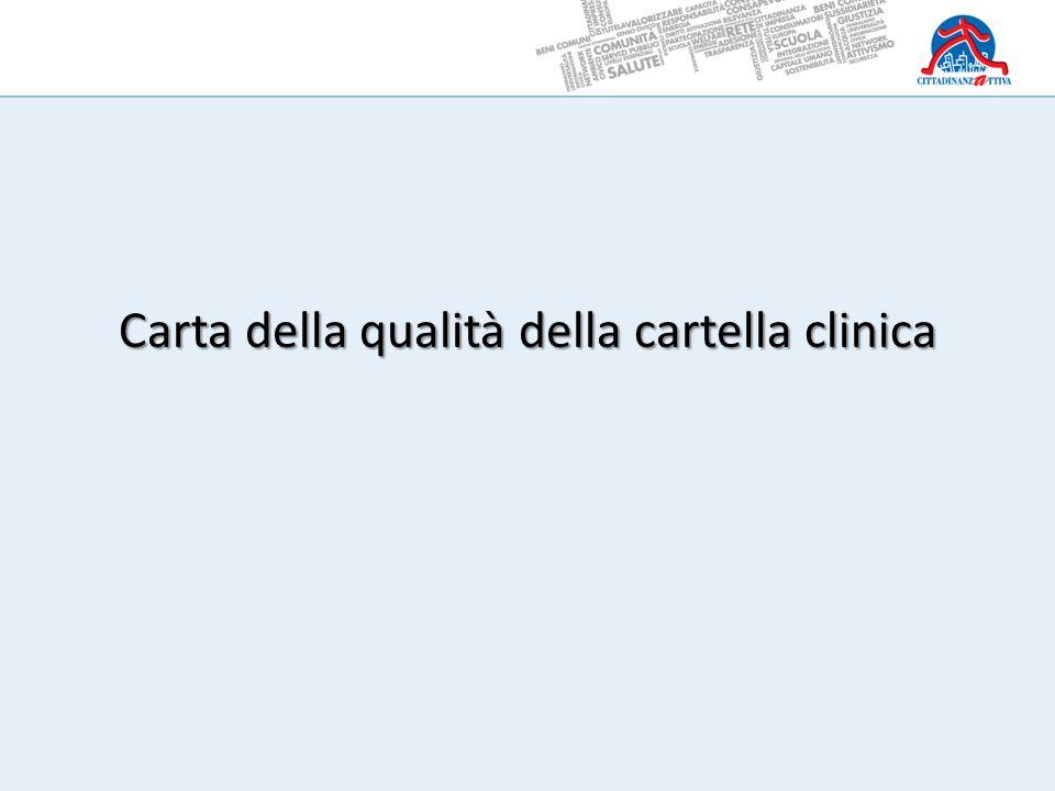 Carta della qualità della cartella clinica