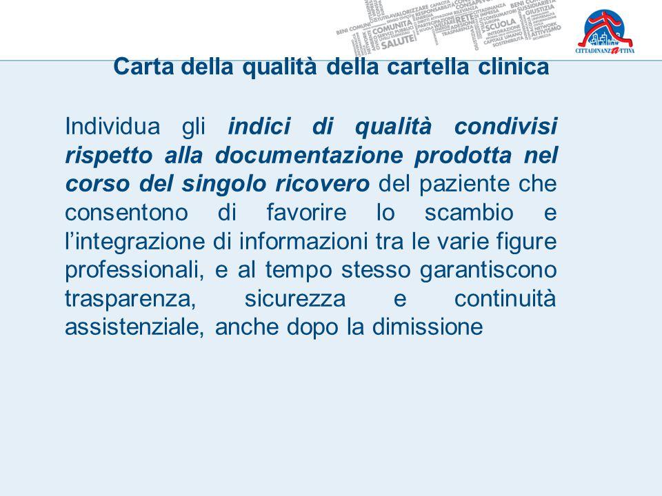 Individua gli indici di qualità condivisi rispetto alla documentazione prodotta nel corso del singolo ricovero del paziente che consentono di favorire
