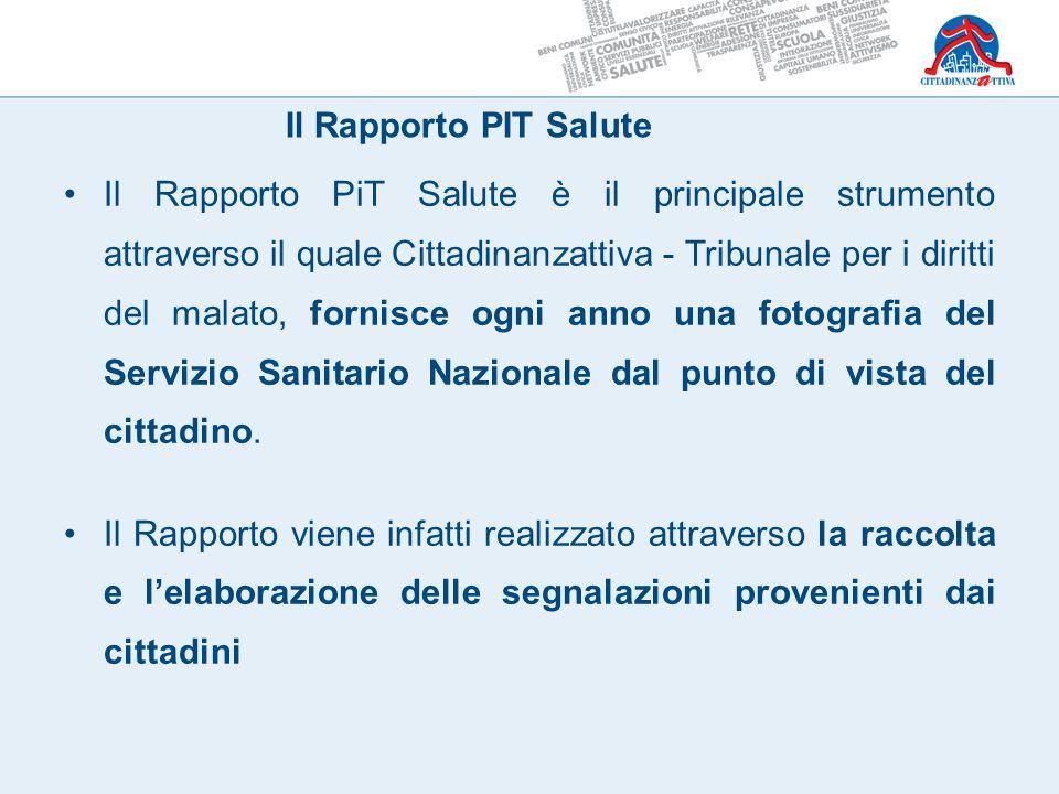 Il rapporto PiT Salute: Una visione d'insieme totale segnalazioni 2012: 27.491 Fonte Cittadinanzattiva – analisi dei dati PiT Salute 2013