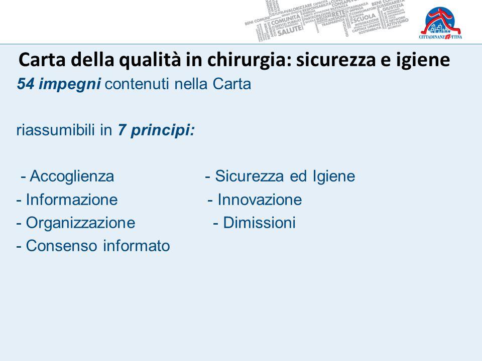 Carta della qualità in chirurgia: sicurezza e igiene 54 impegni contenuti nella Carta riassumibili in 7 principi: - Accoglienza - Sicurezza ed Igiene