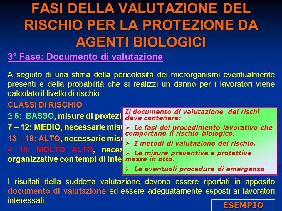 FASI DELLA VALUTAZIONE DEL RISCHIO PER LA PROTEZIONE DA AGENTI BIOLOGICI 3° Fase: Documento di valutazione A seguito di una stima della pericolosità d