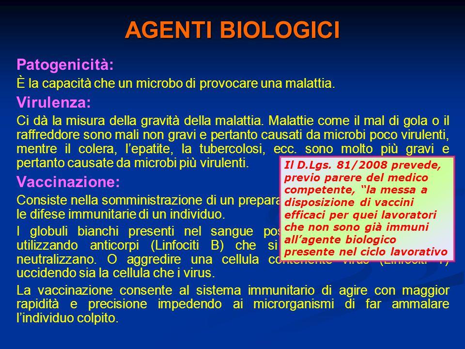 AGENTI BIOLOGICI Patogenicità: È la capacità che un microbo di provocare una malattia. Virulenza: Ci dà la misura della gravità della malattia. Malatt