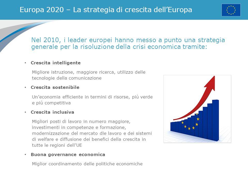 Europa 2020 – La strategia di crescita dell'Europa Nel 2010, i leader europei hanno messo a punto una strategia generale per la risoluzione della cris