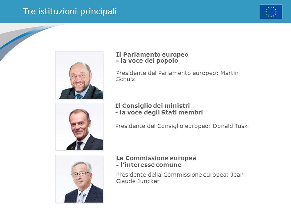 Tre istituzioni principali Il Parlamento europeo - la voce del popolo Presidente del Parlamento europeo: Martin Schulz Il Consiglio dei ministri - la