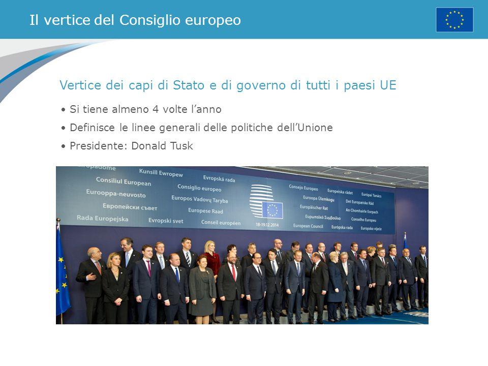 Il vertice del Consiglio europeo Si tiene almeno 4 volte l'anno Definisce le linee generali delle politiche dell'Unione Presidente: Donald Tusk Vertic