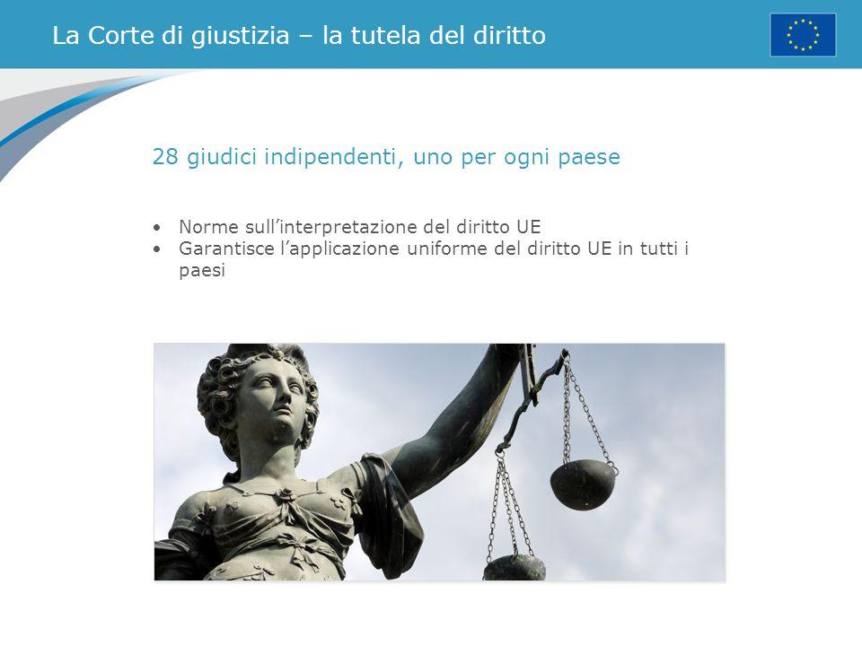 La Corte di giustizia – la tutela del diritto 28 giudici indipendenti, uno per ogni paese Norme sull'interpretazione del diritto UE Garantisce l'appli