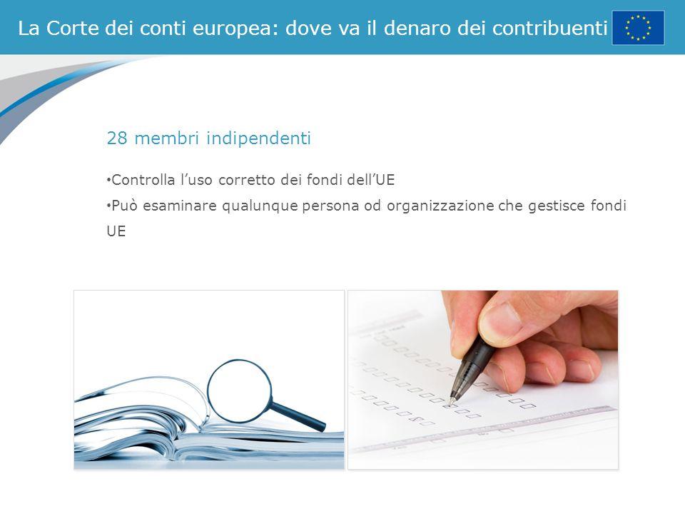 La Corte dei conti europea: dove va il denaro dei contribuenti 28 membri indipendenti Controlla l'uso corretto dei fondi dell'UE Può esaminare qualunq