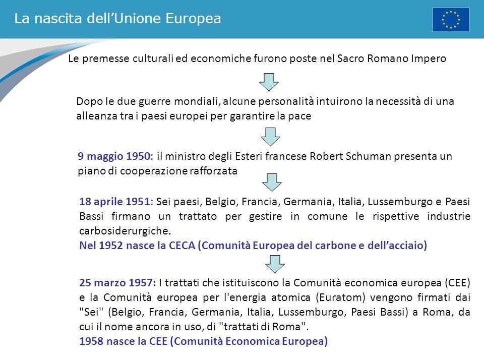 La nascita dell'Unione Europea Le premesse culturali ed economiche furono poste nel Sacro Romano Impero Dopo le due guerre mondiali, alcune personalit