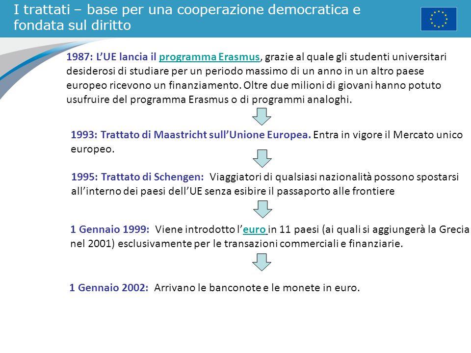 I trattati – base per una cooperazione democratica e fondata sul diritto 1987: L'UE lancia il programma Erasmus, grazie al quale gli studenti universi