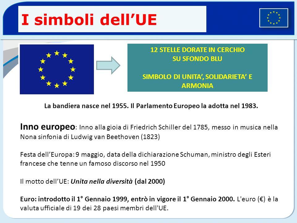 I simboli dell'UE 12 STELLE DORATE IN CERCHIO SU SFONDO BLU SIMBOLO DI UNITA', SOLIDARIETA' E ARMONIA La bandiera nasce nel 1955. Il Parlamento Europe