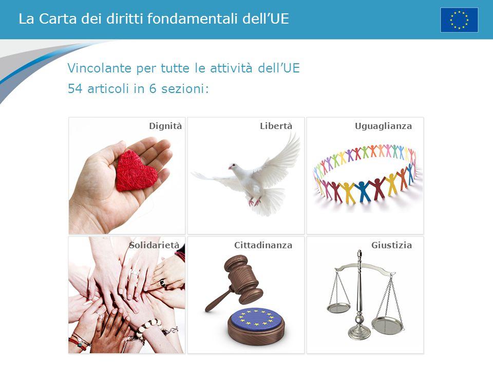 La Carta dei diritti fondamentali dell'UE Vincolante per tutte le attività dell'UE 54 articoli in 6 sezioni: LibertàUguaglianza SolidarietàCittadinanz