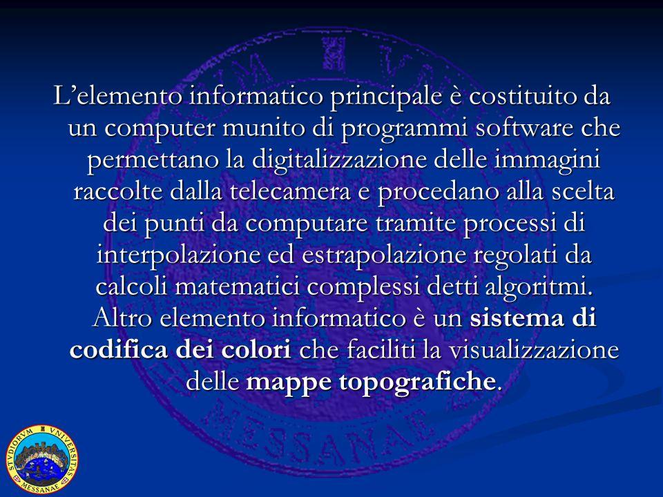 L'elemento informatico principale è costituito da un computer munito di programmi software che permettano la digitalizzazione delle immagini raccolte dalla telecamera e procedano alla scelta dei punti da computare tramite processi di interpolazione ed estrapolazione regolati da calcoli matematici complessi detti algoritmi.