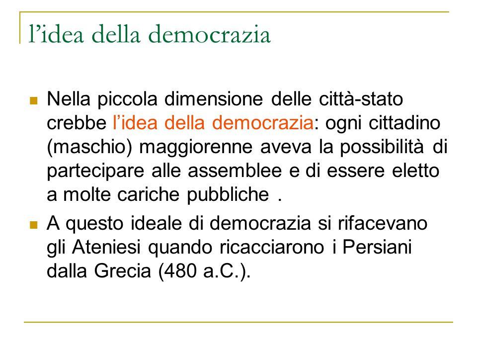 l'idea della democrazia Nella piccola dimensione delle città-stato crebbe l'idea della democrazia: ogni cittadino (maschio) maggiorenne aveva la possi