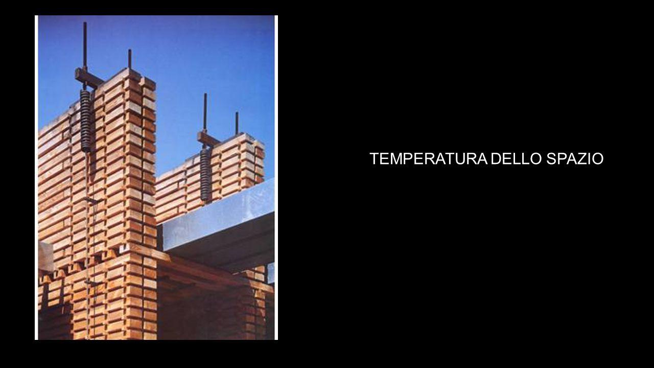 L'autore ci spiega che ogni materiale ha una propria capacità di sottrarre o di cedere calore e quindi ogni edificio ha una propria temperatura; infatti riporta l'esempio del padiglione svizzero di Hannover: una costruzione che utilizza un'enorme quantità di travi di legno.