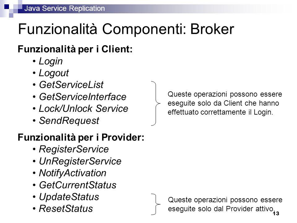 Java Service Replication 13 Funzionalità per i Client: Login Logout GetServiceList GetServiceInterface Lock/Unlock Service SendRequest Funzionalità per i Provider: RegisterService UnRegisterService NotifyActivation GetCurrentStatus UpdateStatus ResetStatus Funzionalità Componenti: Broker Queste operazioni possono essere eseguite solo da Client che hanno effettuato correttamente il Login.