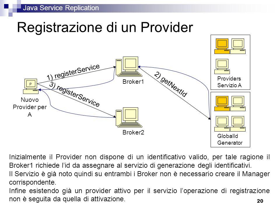 Java Service Replication 20 Registrazione di un Provider Broker1 Providers Servizio A Broker2 GlobalId Generator P Nuovo Provider per A 1) registerService 2) getNextId 3) registerService Inizialmente il Provider non dispone di un identificativo valido, per tale ragione il Broker1 richiede l'id da assegnare al servizio di generazione degli identificativi.