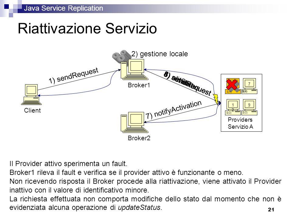 Java Service Replication 21 Riattivazione Servizio Broker1 Broker2 7 1212 9 Providers Servizio A 1) sendRequest 3) sendRequest Il Provider attivo sperimenta un fault.