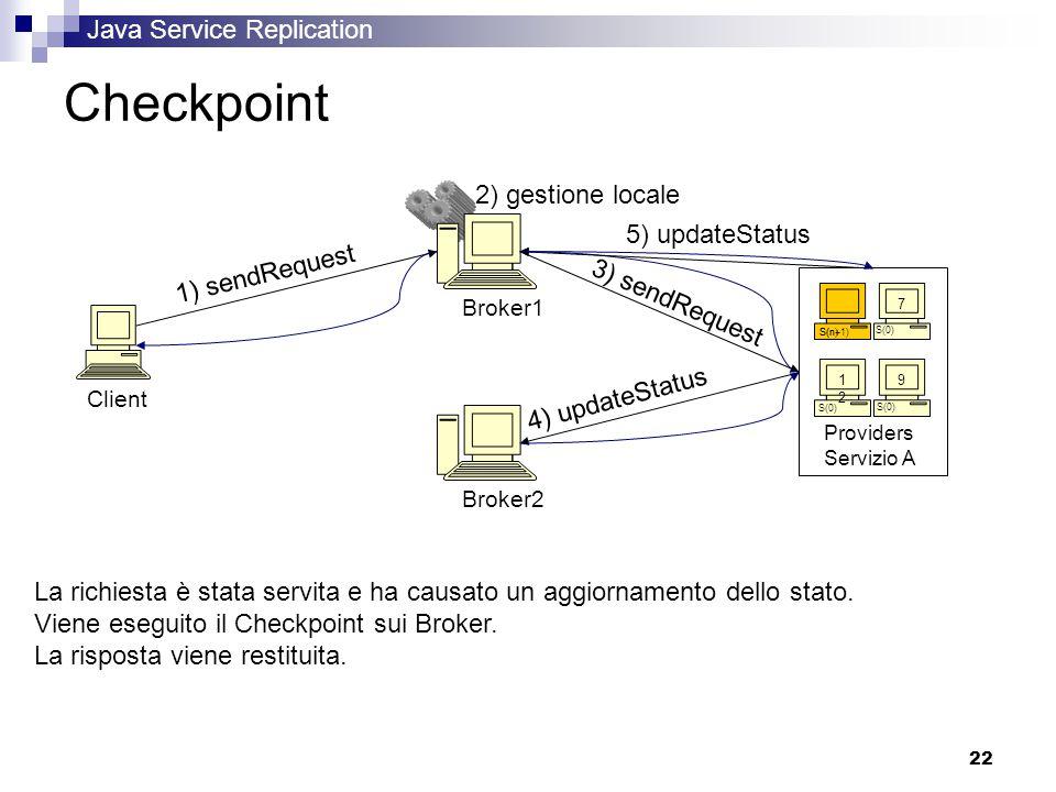 Java Service Replication 22 Checkpoint Broker1 Broker2 7 1212 9 Providers Servizio A 1) sendRequest 3) sendRequest La richiesta è stata servita e ha causato un aggiornamento dello stato.