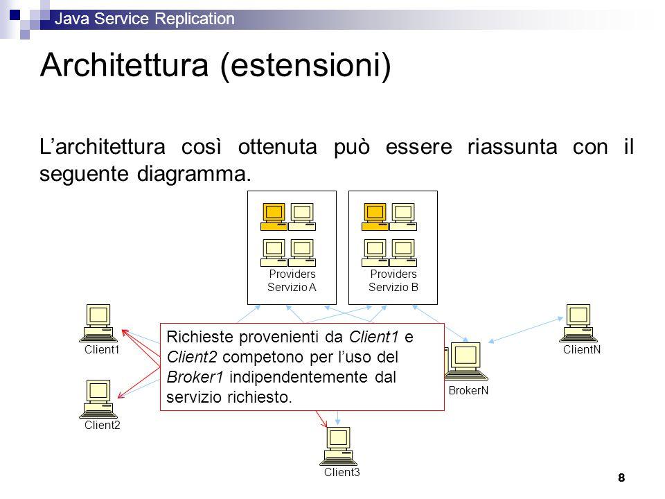 Java Service Replication 8 Architettura (estensioni) L'architettura così ottenuta può essere riassunta con il seguente diagramma.