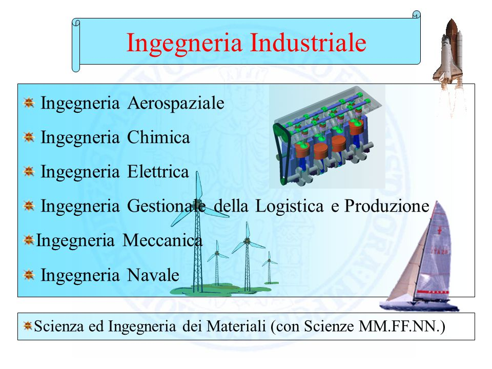 Ingegneria Elettronica Ingegneria dell'Automazione Ingegneria Informatica Ingegneria delle Telecomunicazioni Ingegneria Biomedica Ingegneria dell'Info